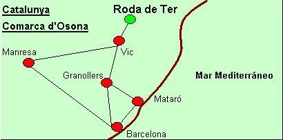 Barcelona - Roda de Ter on